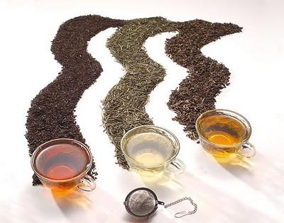 Стиль и уровень чая